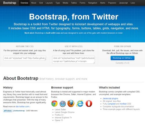 Twitter Bootstrap. CSS Framework