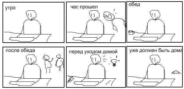 Будни программиста